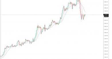 3 razones por las que los traders esperan que el precio de Bitcoin baje a $13,000 antes de un nuevo repunte
