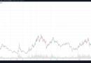 3 razones por las que Curve DAO Token (CRV) triplicó su precio en una semana