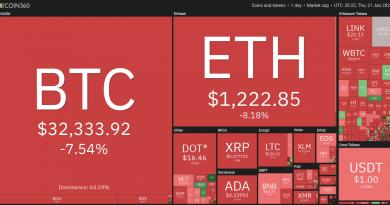 Ignorando Bitcoin, Hedera Hashgraph, Reef y Perpetual Protocol repuntan más alto