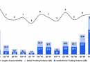 La presentación de la IPO de Coinbase detalla los ingresos de 2020, Andreessen Horowitz entre los mayores accionistas