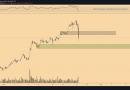 Precio de Bitcoin cae por debajo de USD 48,000, pero ¿está en peligro el ciclo alcista?