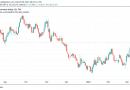 Bitcoin cierra su segunda mejor semana de la historia: 5 cosas a tener en cuenta sobre BTC esta semana
