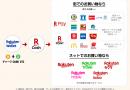 Los clientes de Rakuten ya pueden utilizar Bitcoin para comprar