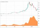 No, Goldman Sachs no es un indicador bajista para Bitcoin