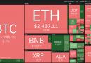 Análisis de precios del 4/16: BTC, ETH, BNB, XRP, DOGE, ADA, DOT, LTC, UNI, LINK