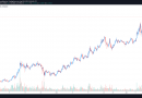Asociaciones a nivel empresarial llevan el precio de VeChain (VET) a nuevos máximos