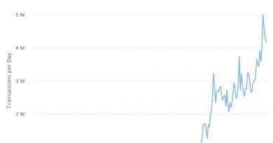 Binance Coin alcanza el 37% de la capitalización de mercado de Ethereum: ¿Cuáles son las razones del repunte de BNB?