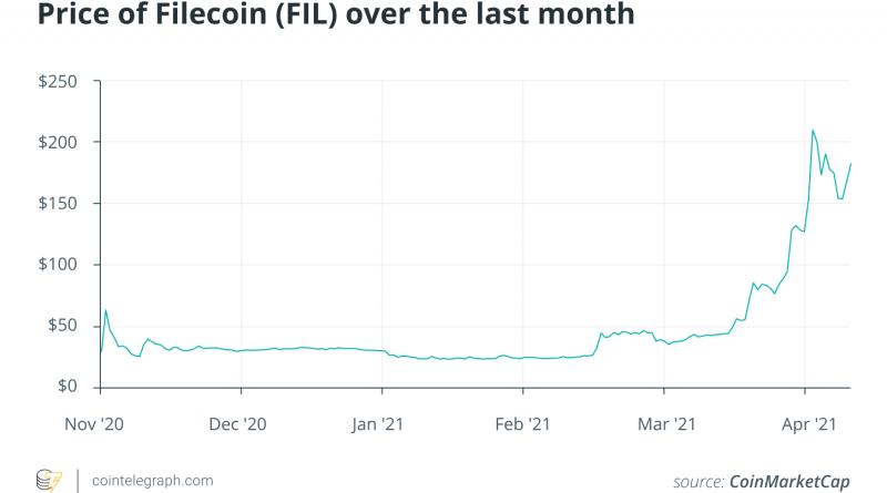 FIL en alza: el próximo recorte de producción de Filecoin alterará su tokenomics