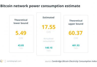 No todo lo que se mina es verde: calcular la huella de carbono de Bitcoin no es nada fácil