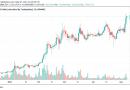 Cardano rompe frente a Bitcoin mientras el precio de ADA se acerca a los USD 2