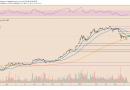Aumenta el riesgo de una caída del precio de BTC ya que los futuros de Bitcoin de CME abren con una brecha por debajo de USD 40,000