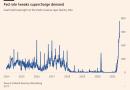 Bitcoin cae por debajo de los USD 38,000 mientras los inversores depositan USD 756,000 millones en la Reserva Federal