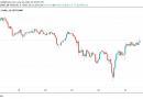 Bitcoin mantiene los USD 34,000 mientras Bloomberg compara la acción del precio de BTC con la caída del 60% de marzo de 2020