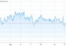 Los traders esperan ver señales bajistas, ya que los futuros de Bitcoin han entrado en «backwardation»