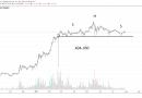 Cardano corre el riesgo de una caída del 60%-90%, advierte un trader con ADA pintando un patrón bajista clásico