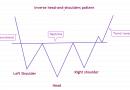 Los traders profesionales buscan este patrón clásico para detectar las reversiones del precio de Bitcoin