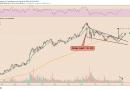 3 razones por las que Ethereum podría alcanzar los USD 3,000 a corto plazo a pesar de los riesgos de sobrevaloración