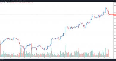 Los traders se preparan para una caída a los USD 58,000 si el precio de Bitcoin pierde el soporte de los USD 62,000
